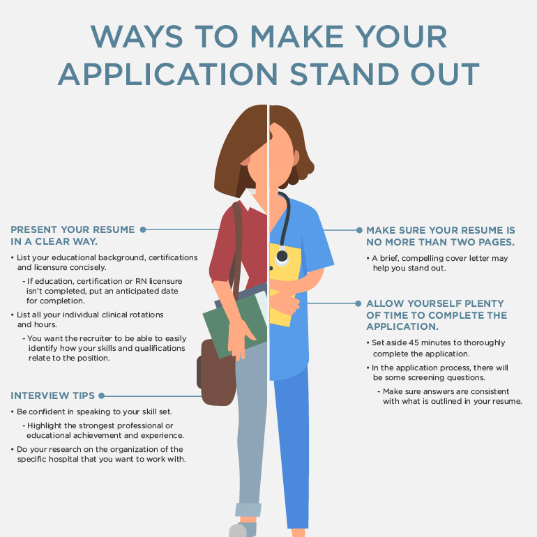 make your application stand out infographic