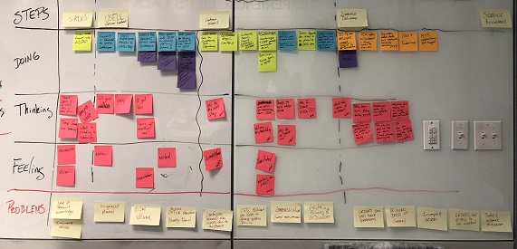 Senior UX Designer at AT&T Careers - AT&T Careers
