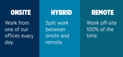 Infogrpahic. Onsite - Work from one of our offices every day. Hybrid - Split work between onsite and remote. Remote - Work off-site 100% of the time.