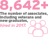 8,642+ is the number of associates, including veterans and new graduates, hired in 2017
