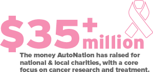 Over $35 million is The money AutoNation has raised for national & local charities, with a core focus on cancer research and treatment.