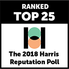 Ranked 25 The 2018 Harris Reputation Poll