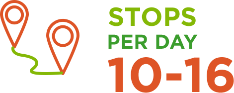 Stops per day 10-16