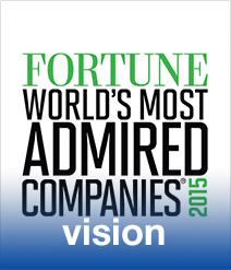 Fortune World's Most Admired Companies 2015 | News
