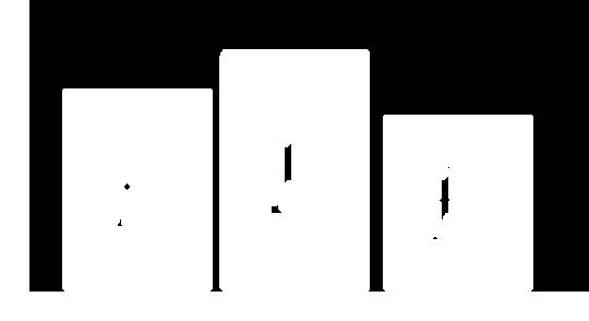 money bar chart