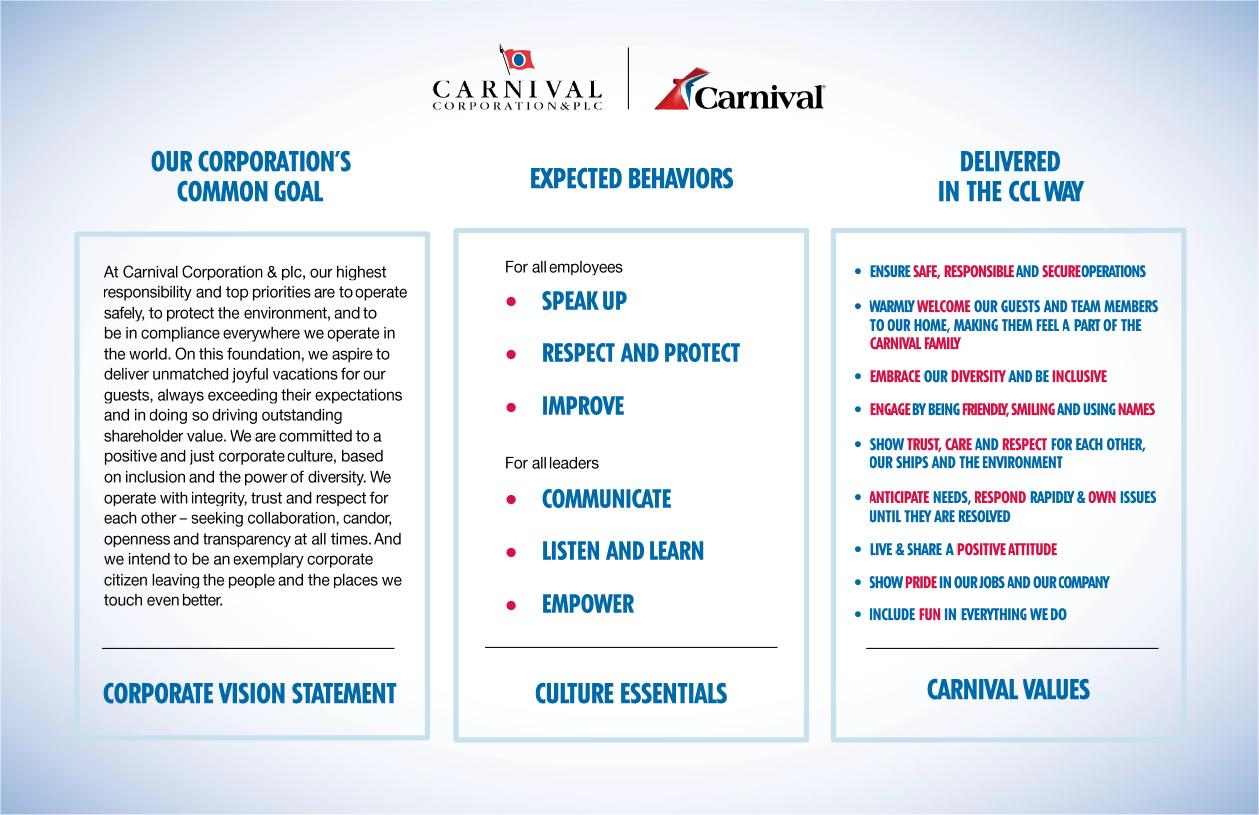 Cultural Framework