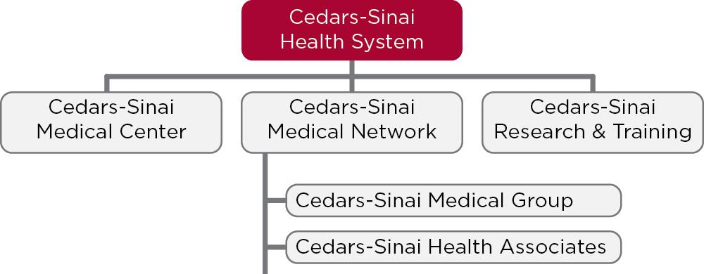 Clinical Research Coordinator II - Neurology at Cedars-Sinai