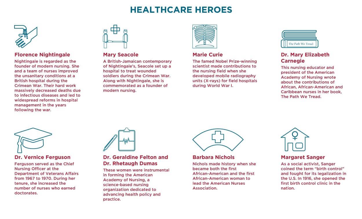 heroes infographic