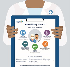 About the RN Residency Program at CHLA | Infographic