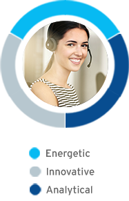 The traits of a Heredia Citi employee include: Energetic, Innovative, Analytical