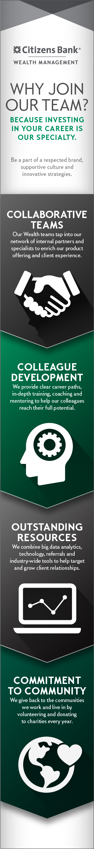 Citizens Bank - Wealth Management. Why join our team? Because investing in you career is our specialty. Be part of a respected brand, supportive culture and innovative strategies. Collaborative Teams: Our Wealth teams tap into our network of internal partners and specialists to enrich our product offering and client experience. Colleague Development: We provide clear career paths, in-depth training, coaching and mentoring to help our colleagues reach their full potential. Outstanding Resources: We combine big data analytics, technology, referrals and industry-wide tool to help target and grow client relationships. Commitment to Community: We give back to the communities we work and live in by volunteering and donating to charities every year.