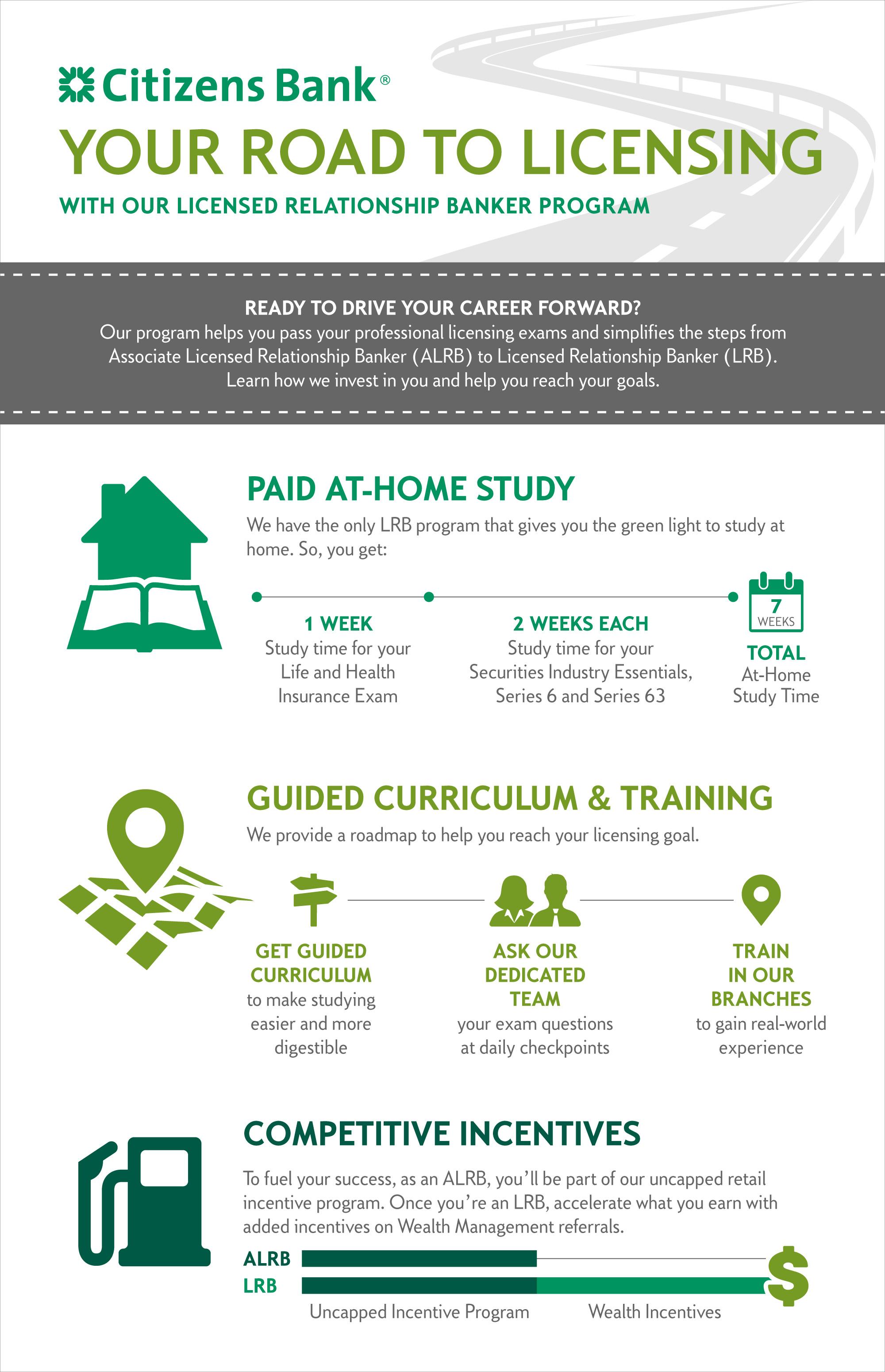 Licensed Relationship Banker Paid Study Program Timeline