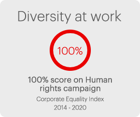 Diveristy at work 100% score on human irghts campaign Corporate Equality Index 2014 - 2020
