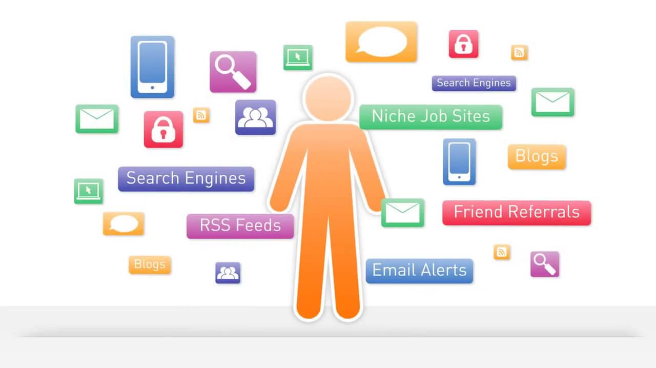 TalentBrew Software Platform