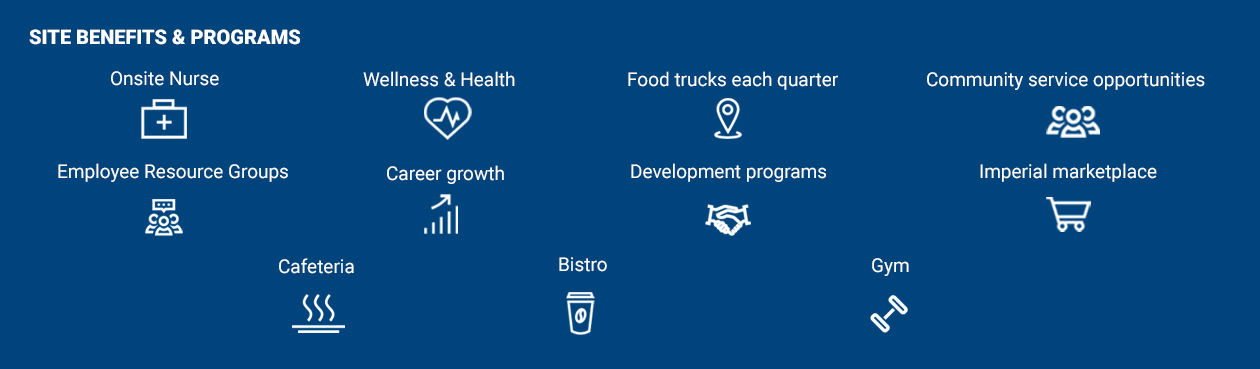 benefits and program at Dell okc