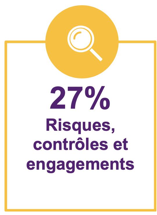 27% risques controles et engagements