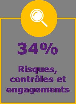 34% risques controles et engagements