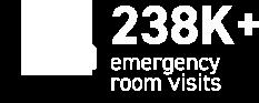 238k+ emergency room visits