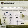 AFNWC | Air Force Nuclear Weapons Center Infographic
