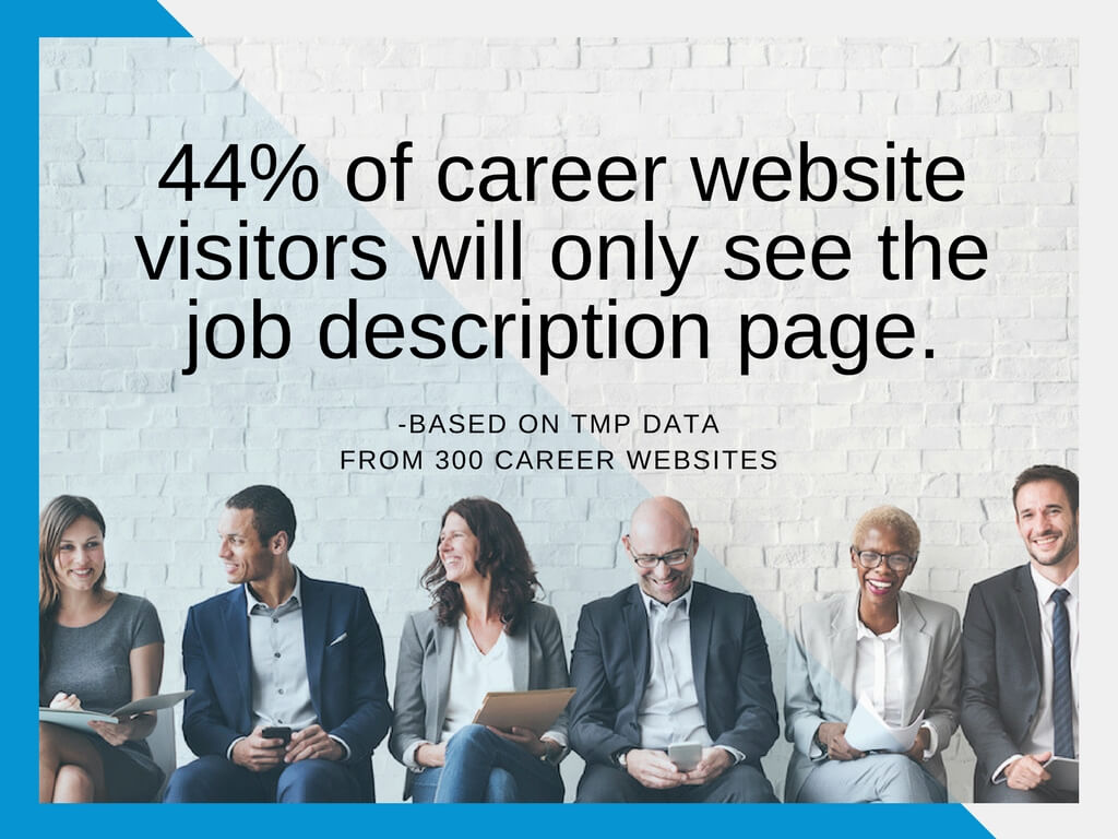 Infographic: 44% of career website visitors will only see the job description page - Based on TMP data from 300 career websites