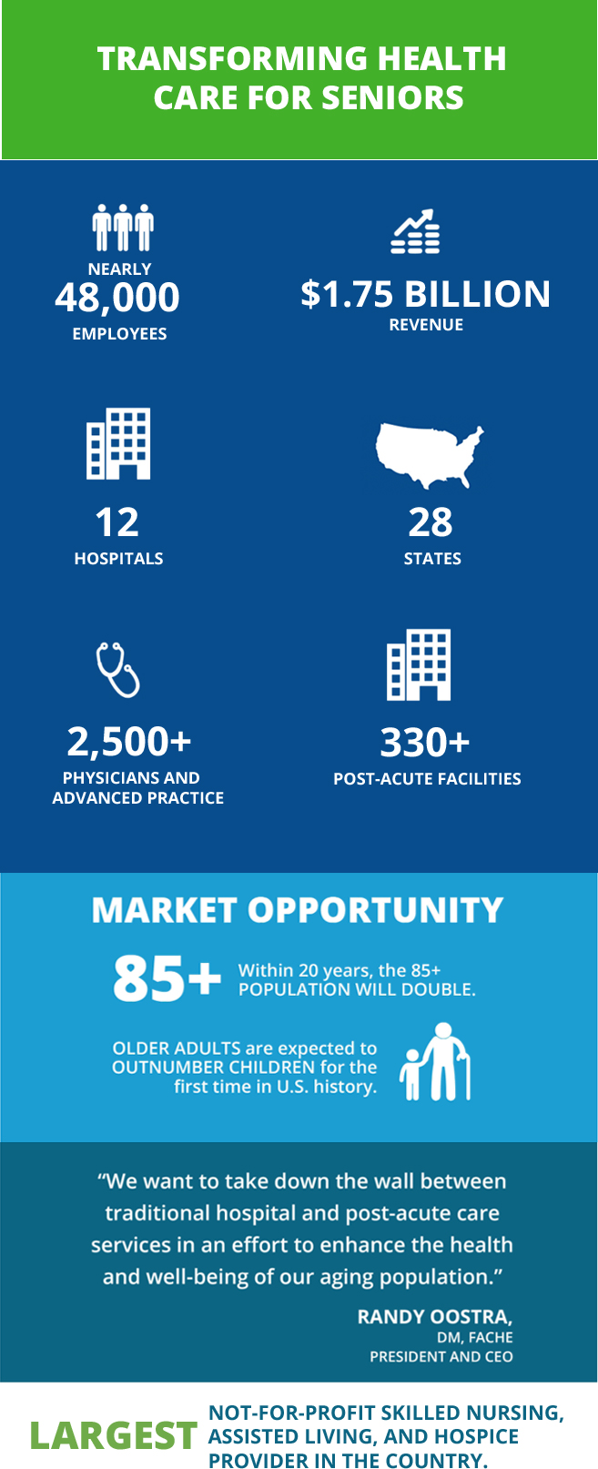 ProMedica infographic image