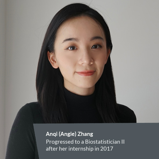Anqi (Angie) Zhang Progressed to a Biostatistician II after her internship in 2017